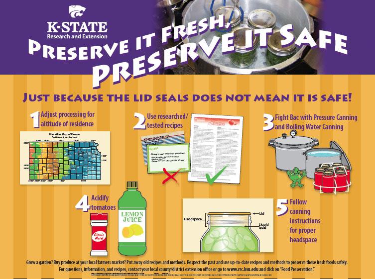 Food preservation forumfinder Choice Image